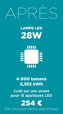 2983-LED2